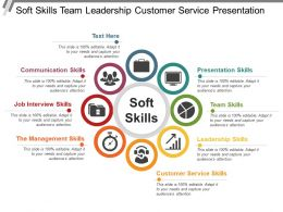 Soft Skills Team Leadership Customer Service Presentation