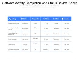 Software Activity Completion And Status Review Sheet
