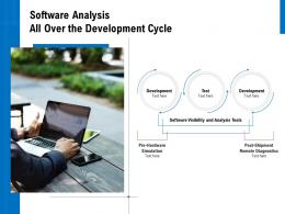 Software Analysis All Over The Development Cycle