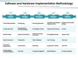 Software And Hardware Implementation Methodology