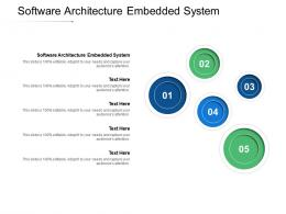 Software Architecture Embedded System Ppt Powerpoint Presentation Slides Outfit Cpb