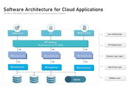 Software Architecture For Cloud Applications