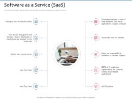 Software As A Service SaaS Hosted Ppt Powerpoint Presentation Icon Outfit