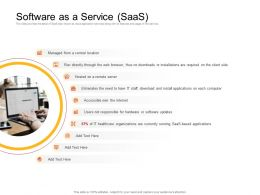 Software As A Service SaaS Install Ppt Powerpoint Presentation Styles Examples