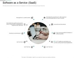 Software As A Service SaaS No Downloads Ppt Powerpoint Presentation Ideas Templates