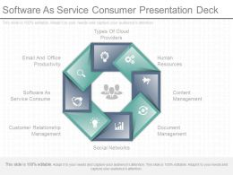 Software As Service Consumer Presentation Deck
