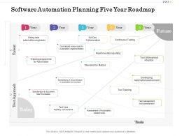 Software Automation Planning Five Year Roadmap