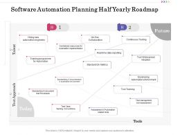 Software Automation Planning Half Yearly Roadmap
