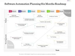 Software Automation Planning Six Months Roadmap
