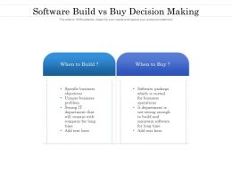 Software Build Vs Buy Decision Making