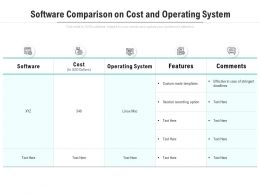 Software Comparison On Cost And Operating System