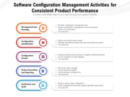 Software Configuration Management Activities For Consistent Product Performance