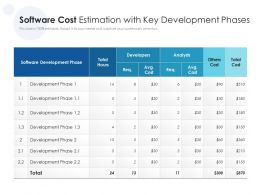 Software Cost Estimation With Key Development Phases