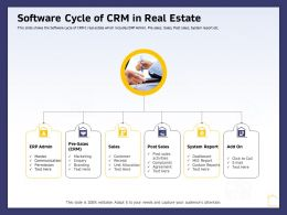 Software Cycle Of CRM In Real Estate Ppt Powerpoint Presentation Slides Deck