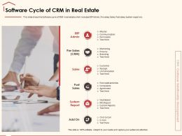 Software Cycle Of CRM In Real Estate Receipt Ppt Powerpoint Presentation Icon Mockup