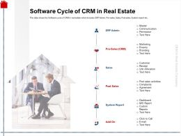 Software Cycle Of CRM In Real Estate Report Ppt Powerpoint Presentation Slides Portrait