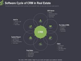 Software Cycle Of CRM In Real Estate Unit Ppt Powerpoint Presentation Styles Information