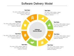 Software Delivery Model Ppt Powerpoint Presentation Professional Visual Aids Cpb