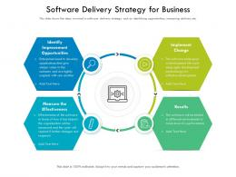 Software Delivery Strategy For Business