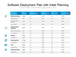 Software Deployment Plan With Initial Planning