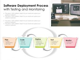 Software Deployment Process With Testing And Monitoring