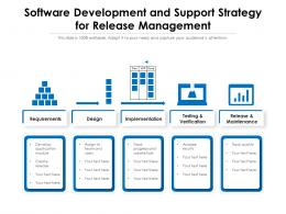 Software Development And Support Startegy For Release Management