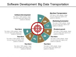 Software Development Big Data Transportation Marketing Automation Product Launch Cpb
