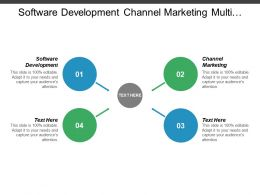 Software Development Channel Marketing Multi Channel Marketing Business Framework Cpb