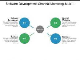 Software Development Channel Marketing Multi Channel Marketing Business Framework Cpb