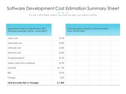 Software Development Cost Estimation Summary Sheet