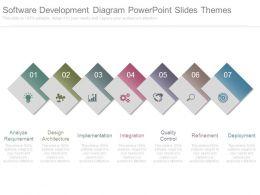 software_development_diagram_powerpoint_slides_themes_Slide01