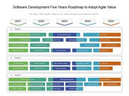 Software Development Five Years Roadmap To Adopt Agile Value