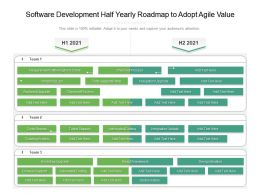 Software Development Half Yearly Roadmap To Adopt Agile Value