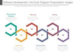 software_development_life_cycle_diagram_presentation_images_Slide01