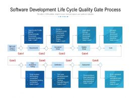 Software Development Life Cycle Quality Gate Process