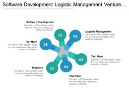 Software Development Logistic Management Venture Capital Consumer Engagement Cpb