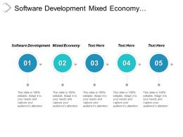 Software Development Mixed Economy Ecommerce Environmental Impacts Options Market Cpb