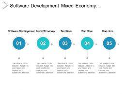 Software Development Mixed Economy Ecommerce Environmental Impacts Options Market Cpb