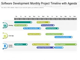 Software Development Monthly Project Timeline With Agenda