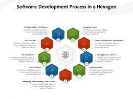 Software Development Process In 9 Hexagon