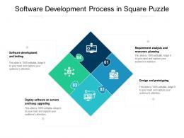 Software Development Process In Square Puzzle