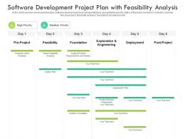 Software Development Project Plan With Feasibility Analysis