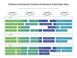 Software Development Quarterly Roadmap To Adopt Agile Value