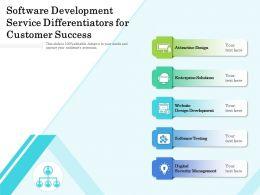 Software Development Service Differentiators For Customer Success