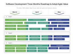 Software Development Three Months Roadmap To Adopt Agile Value