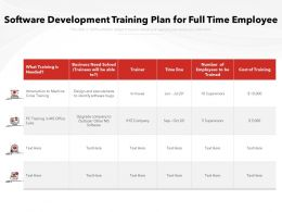 Software Development Training Plan For Full Time Employee