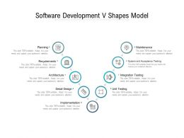 Software Development V Shapes Model