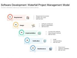 Software Development Waterfall Project Management Model