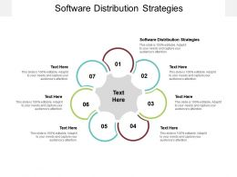 Software Distribution Strategies Ppt Presentation Infographic Template Maker Cpb