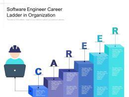 Software Engineer Career Ladder In Organization